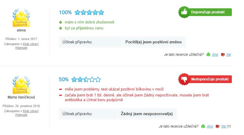 Urinal Akut Forte hodnotenie