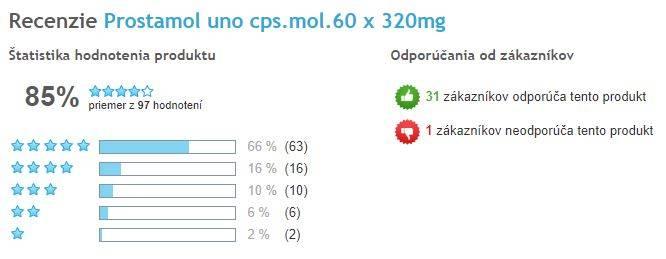 Prostamol uno - celkové hodnotenie lieku