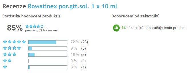 Rowatinex kvapky - celkové hodnotenie Heureka