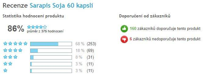 Sarapis Soja - celkové hodnotenie Heureka