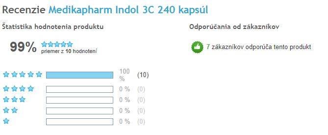 Indol3C - celkové hodnotenie Heureka