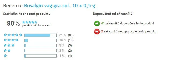 Rosalgin prášok, granulát vo vrecúšku - celkové hodnotenie, Heureka