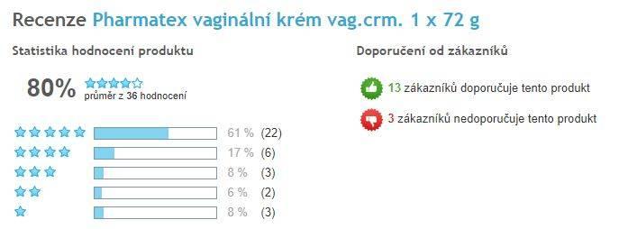Pharmatex vaginálny krém - celkové hodnotenie, Heureka CZ